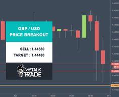 #GBP/USD Price Breakout. Sell :1.44580 Target : 1.44480 #Wetalktrade #forex #Trading #ForexSignals
