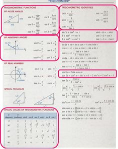 Image detail for -Trigonometry formulas - Mathe Ideen 2020 Math Teacher, Teaching Math, Physics Formulas, Maths Solutions, Gcse Math, Math Notes, Precalculus, Math About Me, Math Help