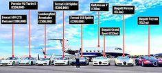 From left to right: Ferrari 599 GTB Fiorano, Porsche 911 Turbo S, Lamborghini Aventador, F. Boxer Mayweather, Floyd Mayweather, 911 Turbo S, Porsche 911 Turbo, Gulfstream V, Car Deals, New Africa, Ferrari 458