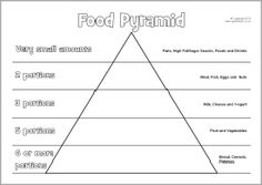 Food pyramid cut-and-stick activity (SB10969) - SparkleBox