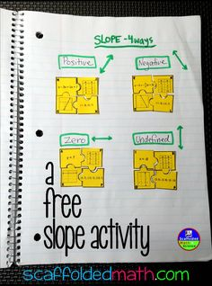 A free slope puzzle for positive - negative - zero and undefined slope. Algebra Activities, Maths Algebra, Math Resources, Math 8, Math Strategies, Free Math, Math Teacher, Math Classroom, Teaching Math