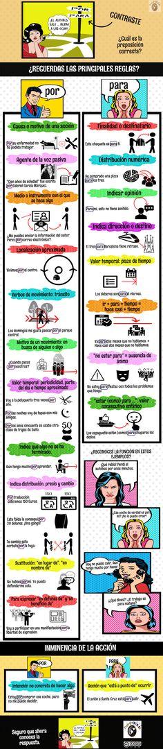POR vs PARA. Materiales y actividades. – ProfeVio #learnspanish