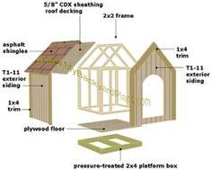 Simple DIY Dog House Plans | Dog House Plans | Favorite Places ...