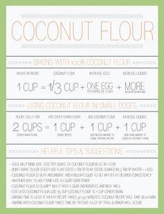 Coconut flour howto
