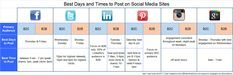 Best Day and Time to Post on Social Media: vs Infographic and Chart - Marine Marketing Tools Marketing Tools, Business Marketing, Best Time To Post, Day And Time, Social Media Site, Business Inspiration, Facebook, Twitter, Good Day