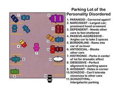 Parking Lot of the Personality Disordered