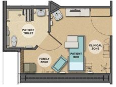 Surgery Center Floor Plan Google Search Gastro In 2018