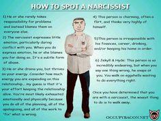 Am i dating a narcissistic woman