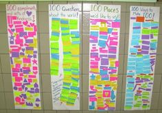 Ideas for 100th day of school...students create 100 compliments or acts of kindness, 100 questions about the world, 100 places to visit, etc.  Could also be used to let students create 100 writing prompts.  Make writing prompts available during writer's workshop and Daily 5