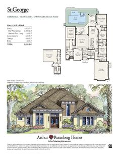 Arthur Rutenberg Homes. Architectural House Plans ...