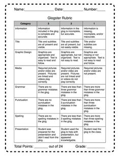 Glogster Rubric - Repinning for you Carla Lynn