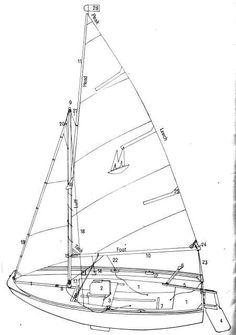 Mirror Rigging Guide for the classic family dinghy for