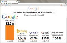 Google dans le viseur de l'Europe
