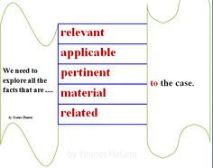 be relevant, applicable, pertinent, material, related to