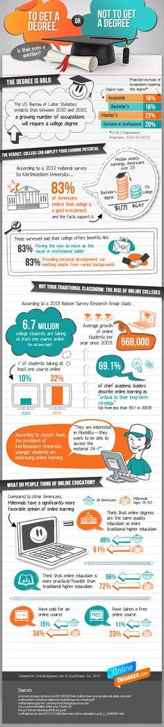 Estudio o no estudio una carrera #infografia #infographic #education