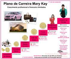 Coach em Consultoria de Beleza     A Oportunidade de Negócio da Mary Kay proporciona à você obter excelente renda extra, mesmo conciliando ...