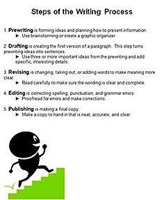 Whether you love it or hate it, writing can be difficult to teach. This 20-page download includes pre-assessments to gauge current writing skill and knowledge of common writing vocabulary, as well as a vocabulary handout with definitions, and several practice worksheets. Includes full-page answer keys. This NO PREP download is ready to copy-and-go!  Companion products are also available.  $$