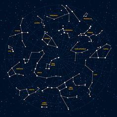 Constellation Draco, Cygnus Constellation, Star Constellation Tattoo, Star Constellations, Dark Planet, Kids In Love, Solar System Planets, Star Chart, Meteor Shower