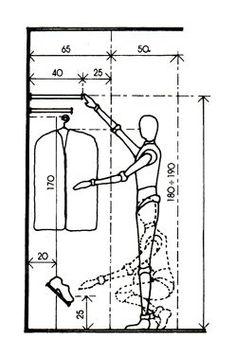 Distancia Al Interior Del Closet