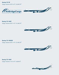 Air Bridge Cargo fleet 2016