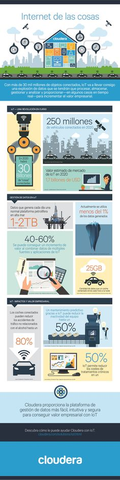 By 2020 there will be 30 billion connected things, according to a new infographic by Cloudera. The company believes that the Internet of Things (IoT) Web Responsive, Ecommerce, Just Good Friends, Web 2.0, Cloud Computing, Big Data, Online Business, Physics, Cool Pictures