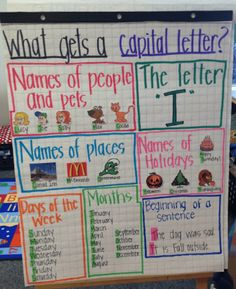 22 Awesome First Grade Anchor Charts That We Can't Wait to Use - We Are Teachers