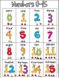 Classroom Freebies Too: Help with Numbers