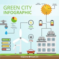 Renewable energy city infography Free Vector