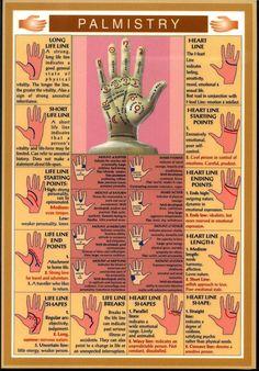 http://kismat.hubpages.com/hub/Palmistry--An-Insight-Of-this-Art #tarotcardsforbeginners