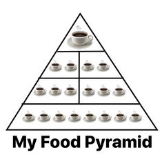 Black Rifle Coffee Company - welcome to our food pyramid where coffee is KING!  Grab your favorite coffee today and give us a follow to see more coffee memes ! @coffee__memes    #AmericasCoffee #BlackRifleCoffee