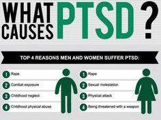 What causes PTSD? | #medicalmarijuana #marijuana #cannabis #thc #cbd #Ptsd #depression