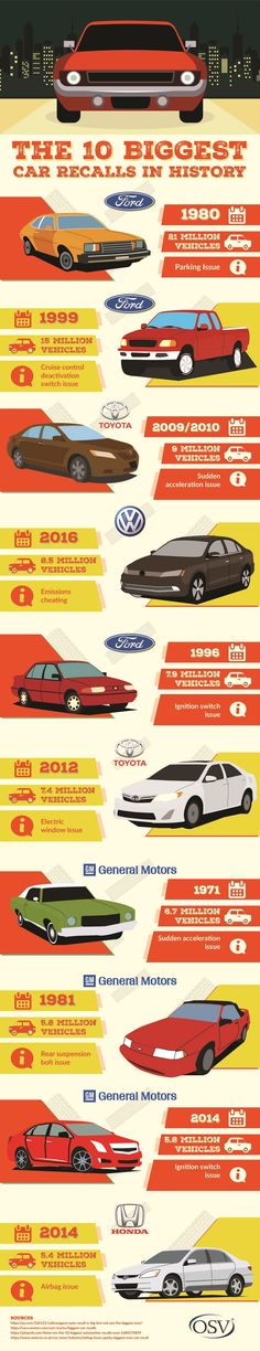 The 10 Biggest Car Recalls in History #Infographic #Cars #History #Transportation