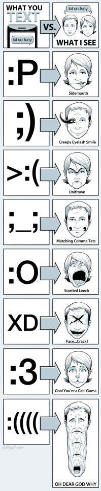 Tradução dos smiles para os rostos! via @fabioricotta