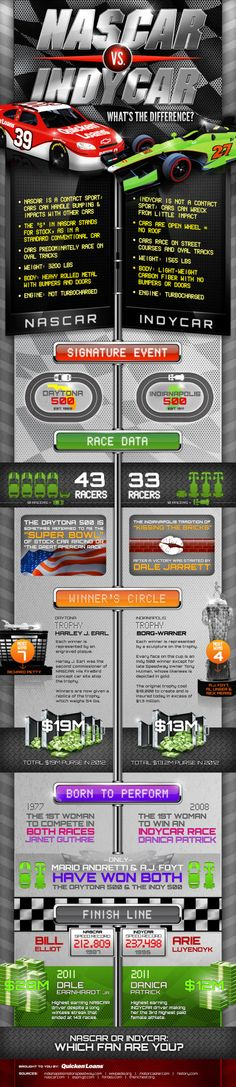 Nascar Versus Indycar [INFOGRAPHIC] #Nascar#Indycar