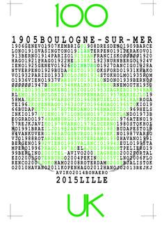 Tiu-ĉi afiŝo temas pri Lille 2015, la 100-a UK. Mi listas tie la 100 UK-oj kiuj okazis tra la mondo kun la urbonomoj kaj la okazitaj data.j