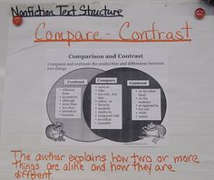 Anchor Charts: nonfiction - compare and contrast