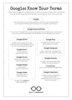 Google-Terms-2