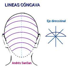 Diagramas de corte y color - Andrés SanSan - Google+