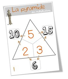 La pyramide des multiplications : fiches élèves   Bout de Gomme Master Cleanse, Math For Kids, Playing Cards, Childhood, Voici, Comme, Montessori, Names, Kids Math