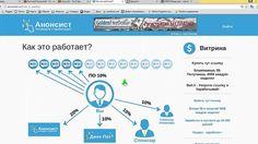 Anonsist Рекламный сервис для Ваших проектов и заработка в Интернет
