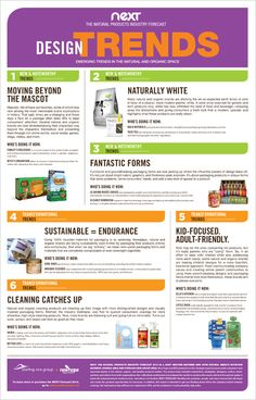 trends - natural foods