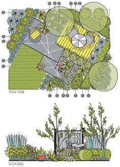 Another heavy metal garden plan, garden plans, garden design
