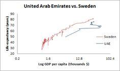 UAE vs. Sweden