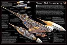 Post with 2823 votes and 162591 views. Tagged with star wars, nostalgia, cutaway, crosssection, science and tech; Shared by StonedPancake. I heard you like Star Wars and cross sections Film Star Wars, Nave Star Wars, Star Wars Toys, Star Trek, Tableau Star Wars, Star Wars Spaceships, Star Wars Design, Star Wars Facts, Star Wars Vehicles