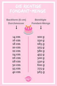 Infographic - the right amount of fondant The right amount of fondant for your baking pan size at a glance – infographic Infografik – die richtige Fondantmenge 1 Source by Easy Smoothie Recipes, Easy Smoothies, Good Healthy Recipes, Baking Pan Sizes, Purple Drinks, Apple Cider Vinegar Detox, Coconut Smoothie, Black Sesame Ice Cream, Coconut Recipes