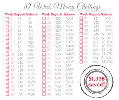 Free DIY 52 Week Money Saving Challenge Printable - What would you use the $1,378 on?