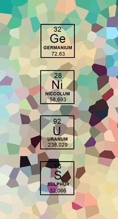 Genius Chemistry Wallpaper