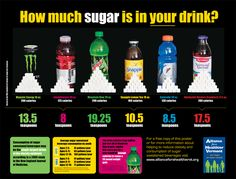 rethink your drink science fair project - Google Search