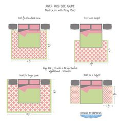 Area-Rug-Size-Guide-King-Bed by Design Wotcha! http://designwotcha.com/, via Flickr