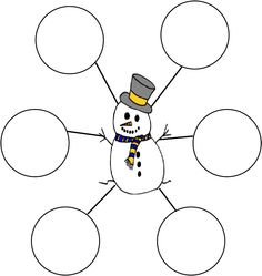 """Writing activity for """"Snowmen at Night"""": Teaching Writing, Writing Activities, Craft Activities, Writing Ideas, Common Core Activities, Winter Activities, Christmas Writing, Christmas Books, Classroom Art Projects"""